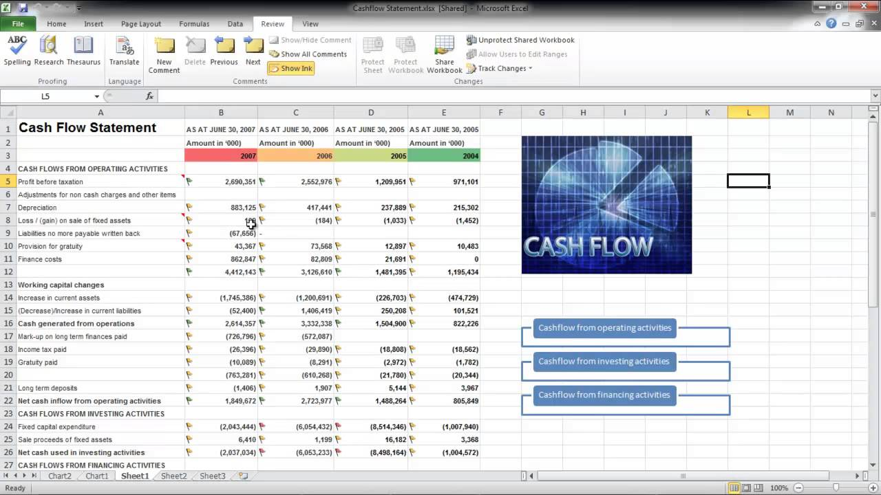 Spreadsheet Google