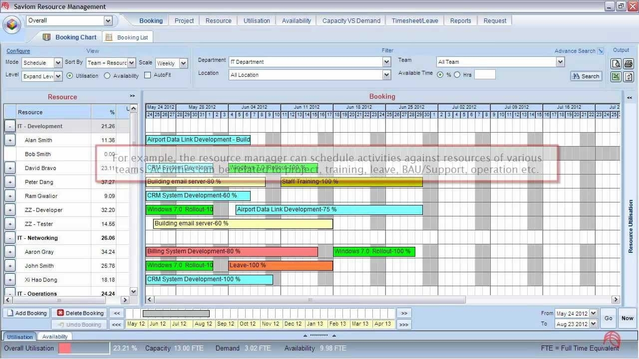Staff Capacity Planning Template Excel