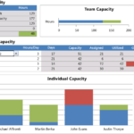 Team Capacity Planning Xls