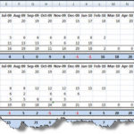 Workforce Capacity Planning Spreadsheet