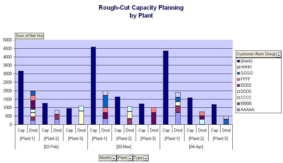 Workforce Capacity Planning Template Excel
