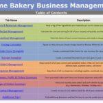 Bakery Costing Spreadsheet free