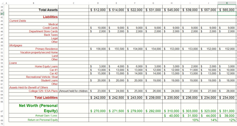 personal net worth spreadsheet koni polycode co