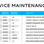 car maintenance spreadsheet template