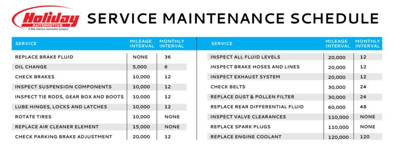 car maintenance spreadsheet
