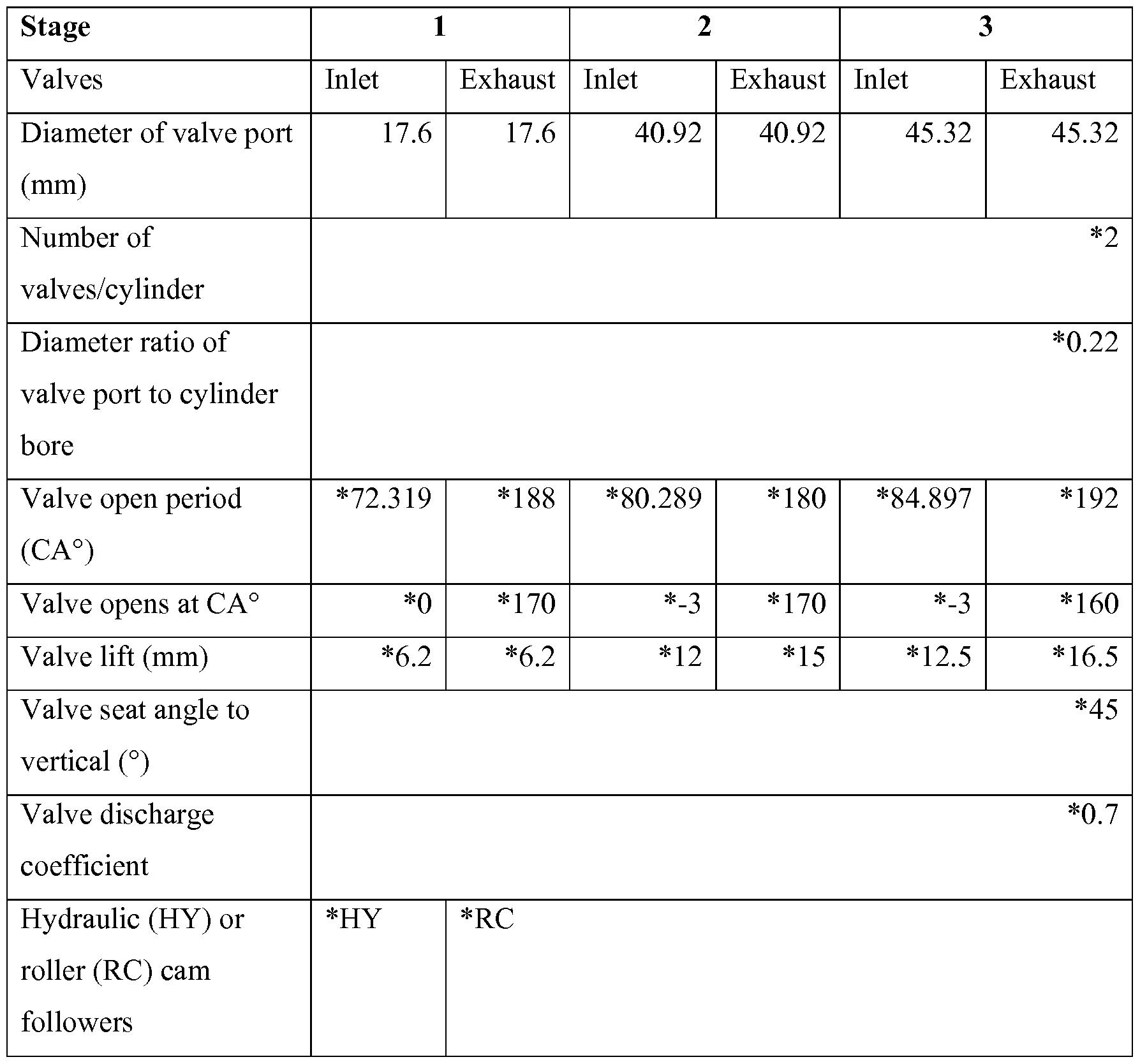 compressor calculation spreadsheet free