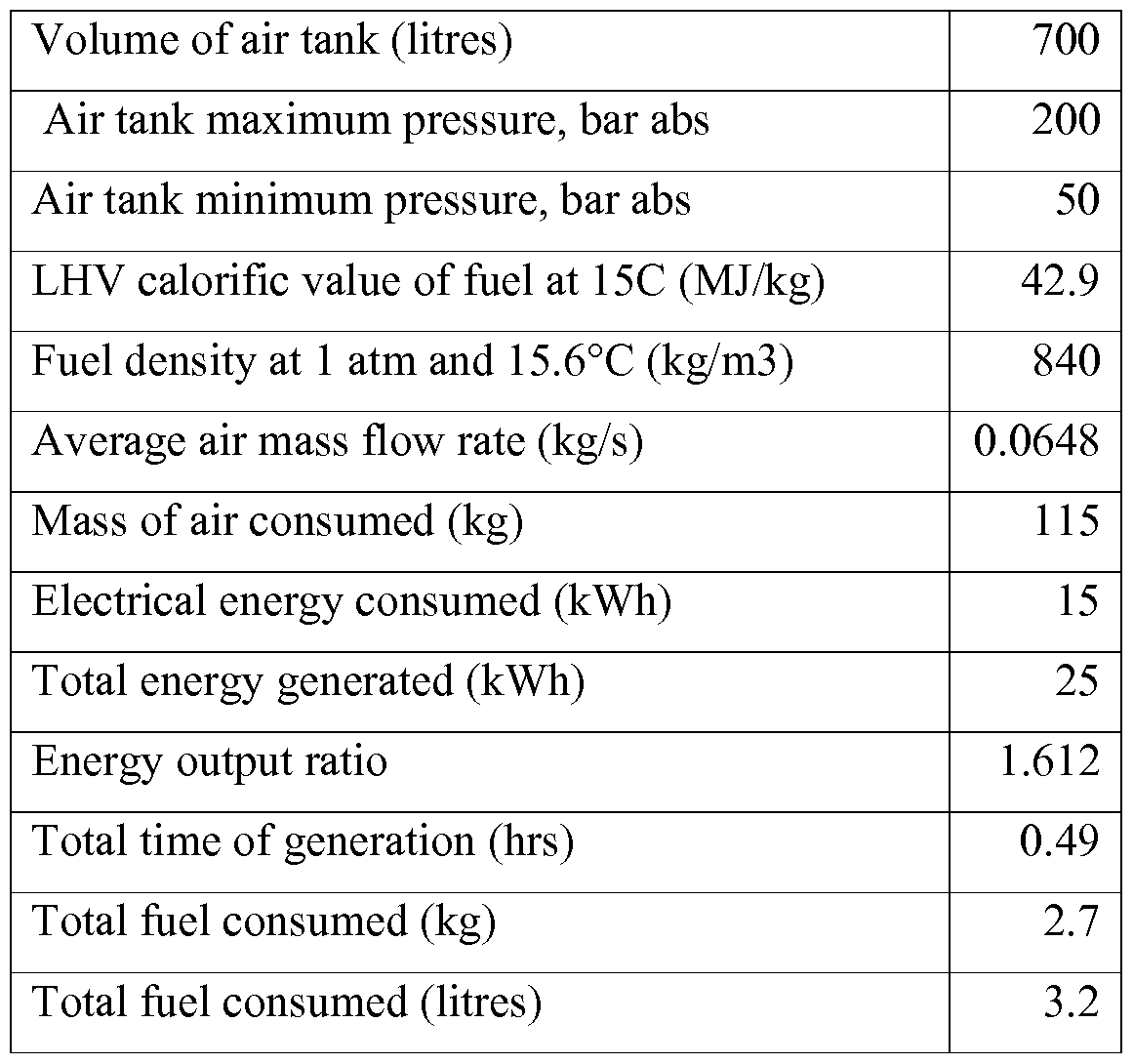 compressor efficiency calculation xls
