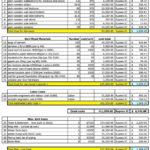 construction cost breakdown spreadsheet free