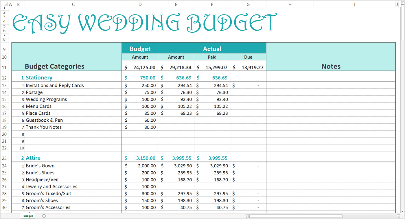 crop budget worksheet