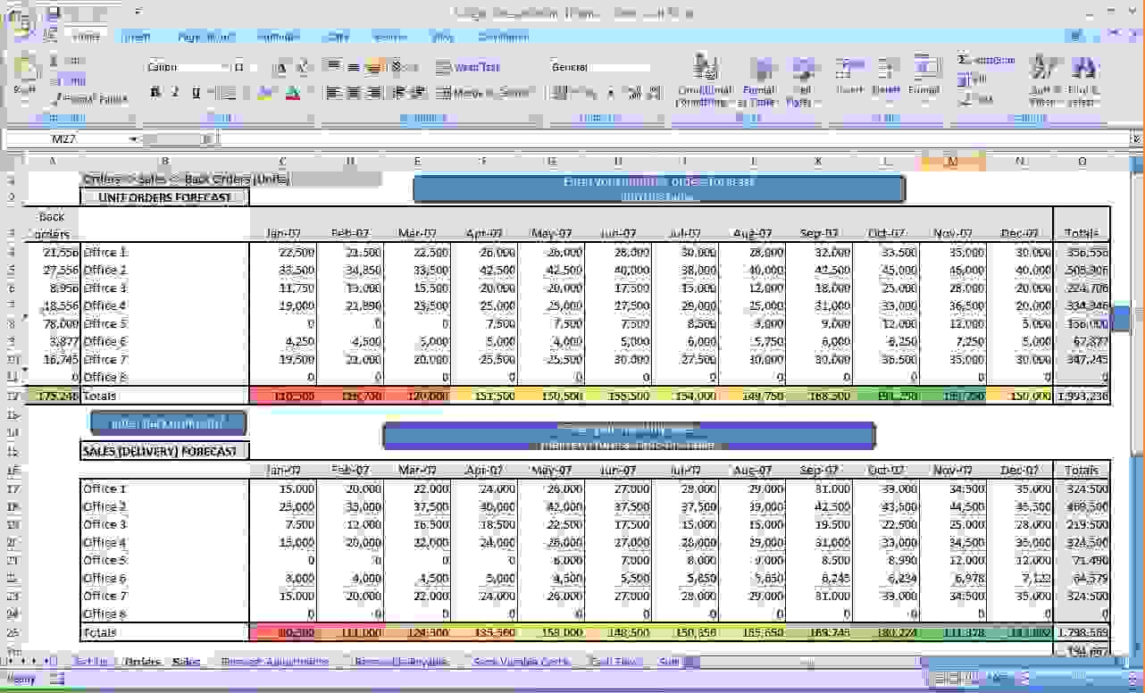 download business budget spreadsheet
