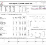 free Bar Liquor Inventory Spreadsheet