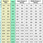 free church tithe and offering spreadsheet templates
