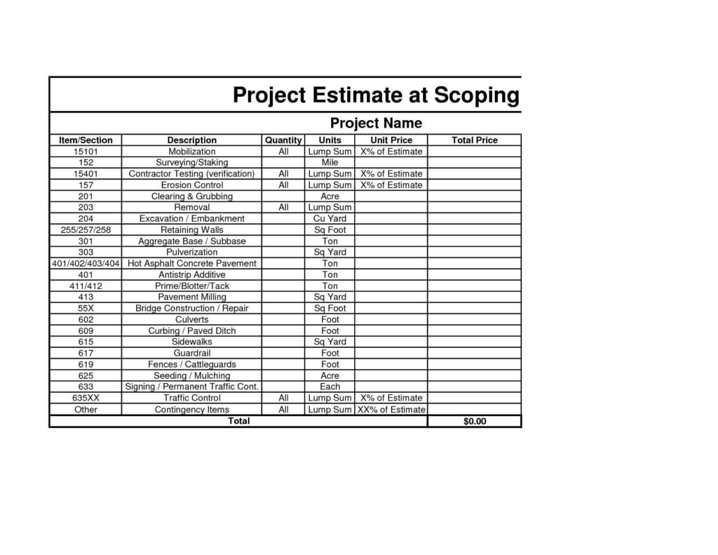 free construction estimating spreadsheet template | Natural Buff Dog