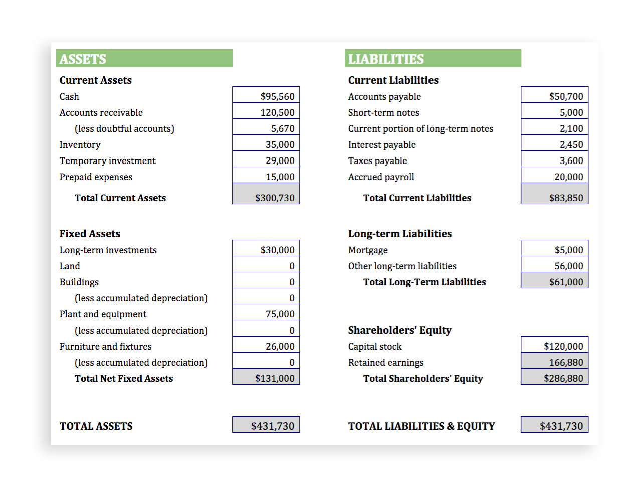 templates assets and liabilities spreadsheet template