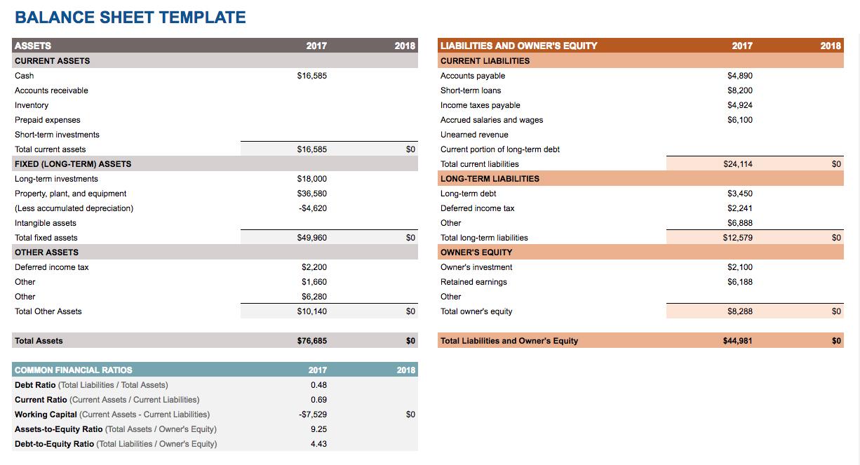templates car buying spreadsheet