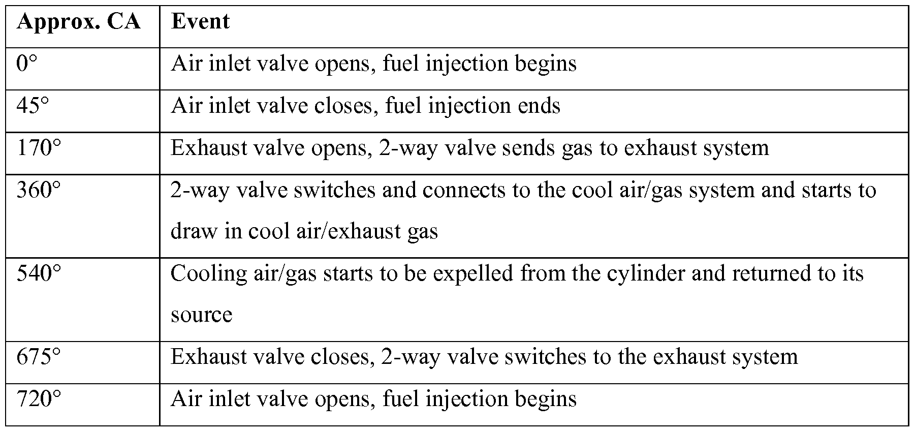 templates compressor calculation spreadsheet free