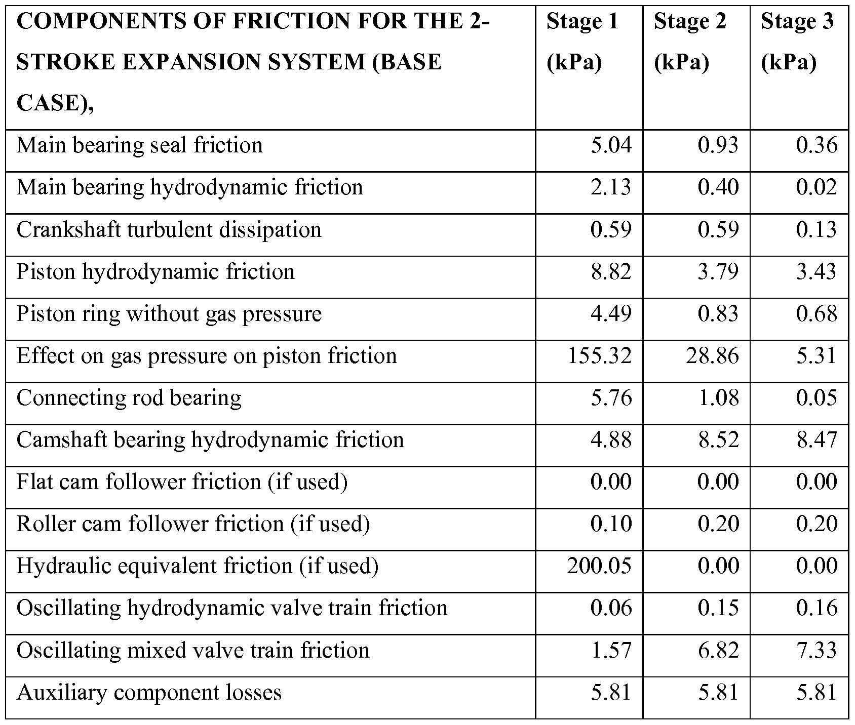 tmeplates compressor calculation spreadsheet