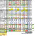 vehicle maintenance record spreadsheet