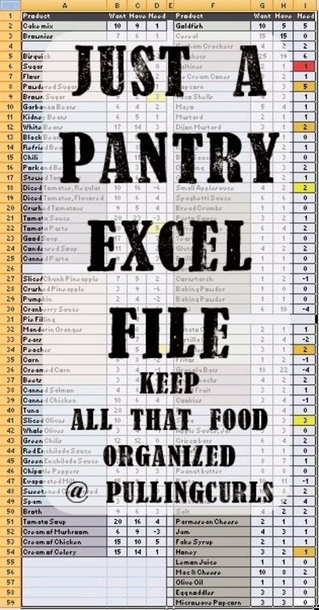 Free Food Pantry Inventory Spreadsheet Templates