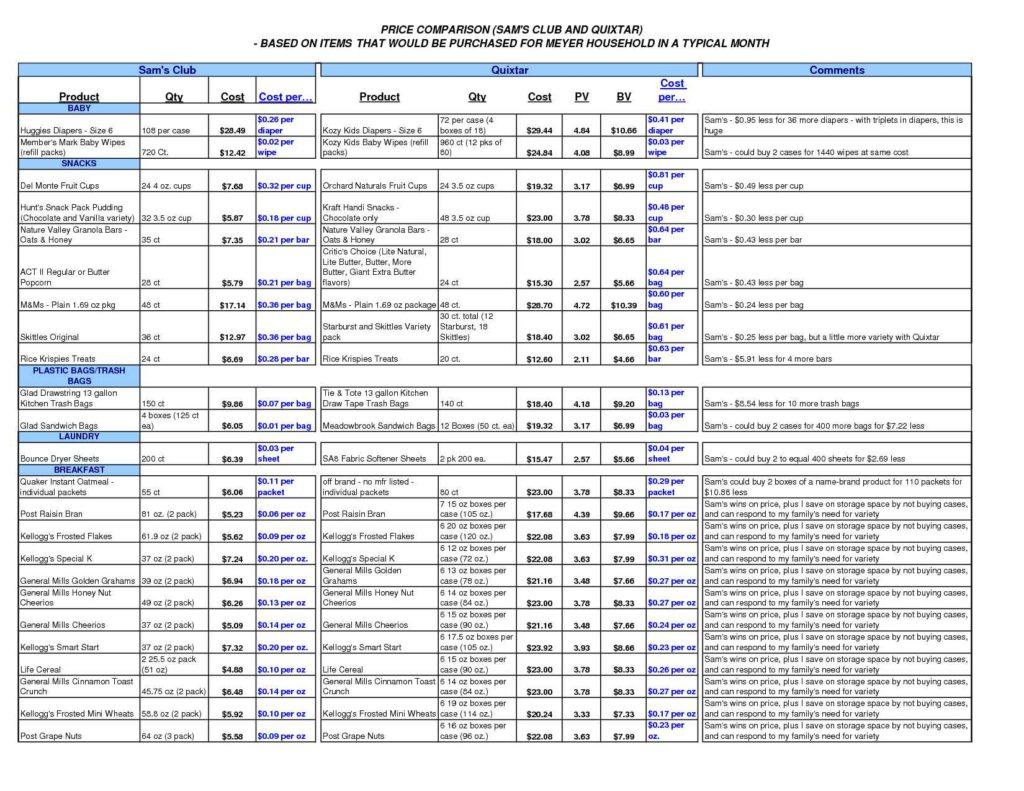 Free Home Loan Comparison Spreadsheet