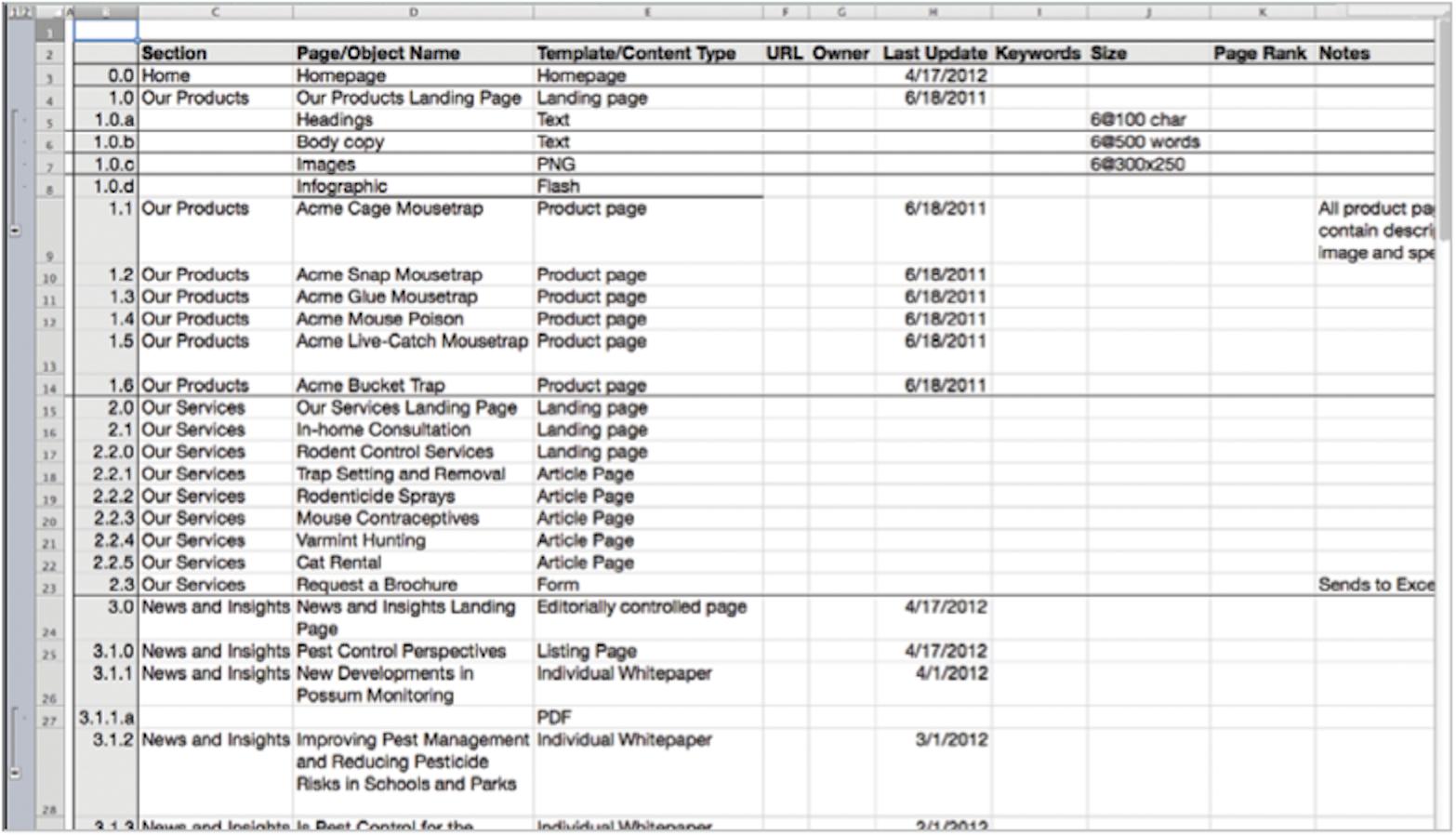 Free Makeup Inventory Spreadsheet