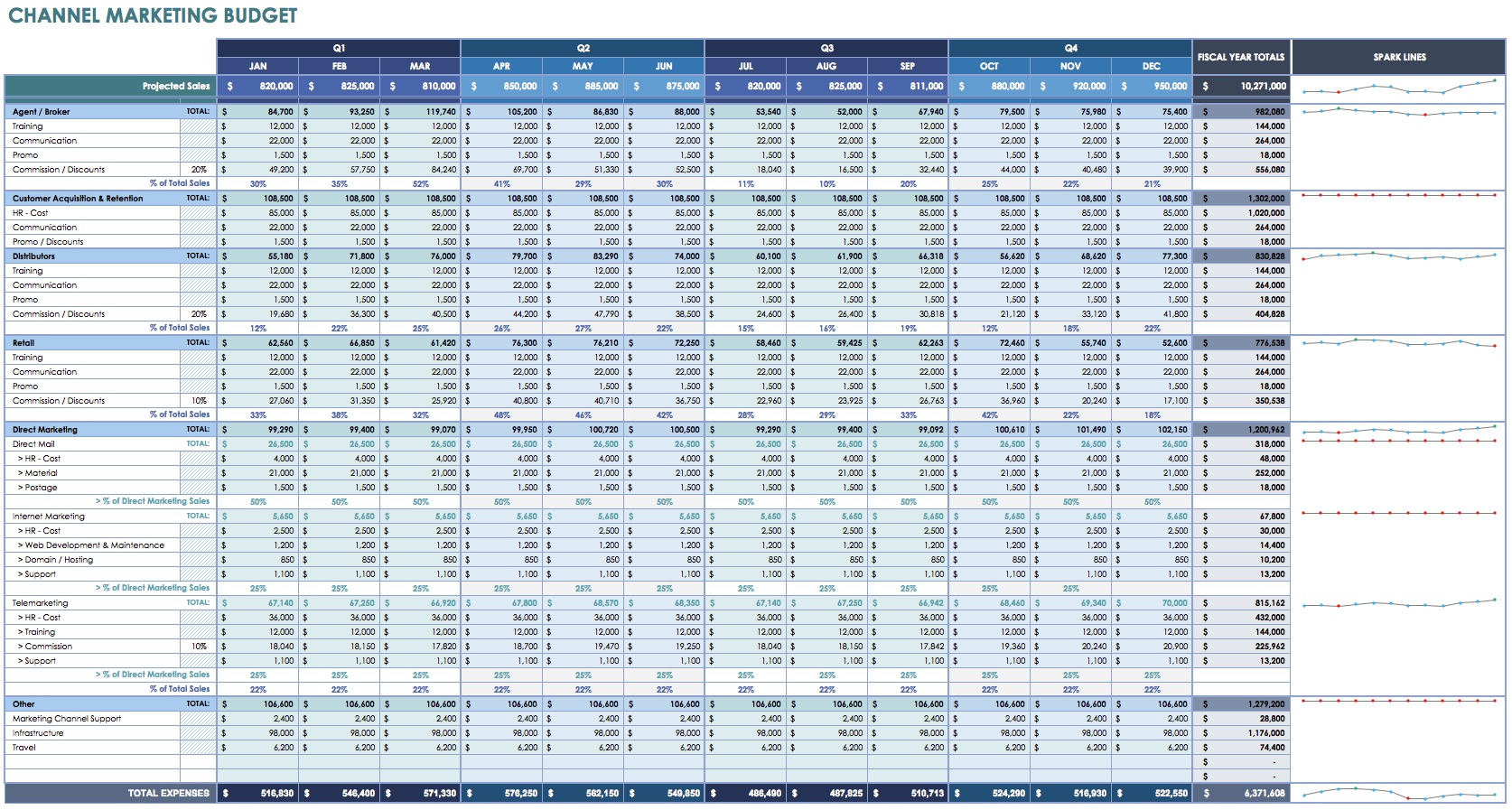 Free excel spreadsheet for small business income and expenses