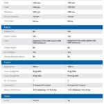 Free new car comparison spreadsheet Templates