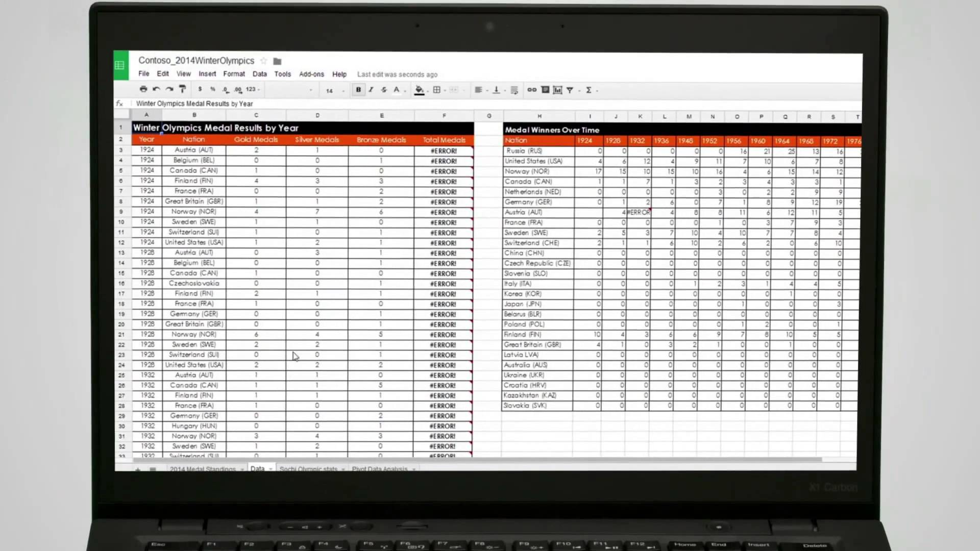 Google Spreadsheet Vs Excel free