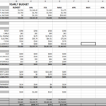 Party Expenses Spreadsheet Free