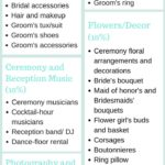 Printable Wedding Budget Spreadshee Templates Free