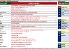 financial tracker spreadsheet