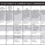 free health insurance comparison excel spreadsheet