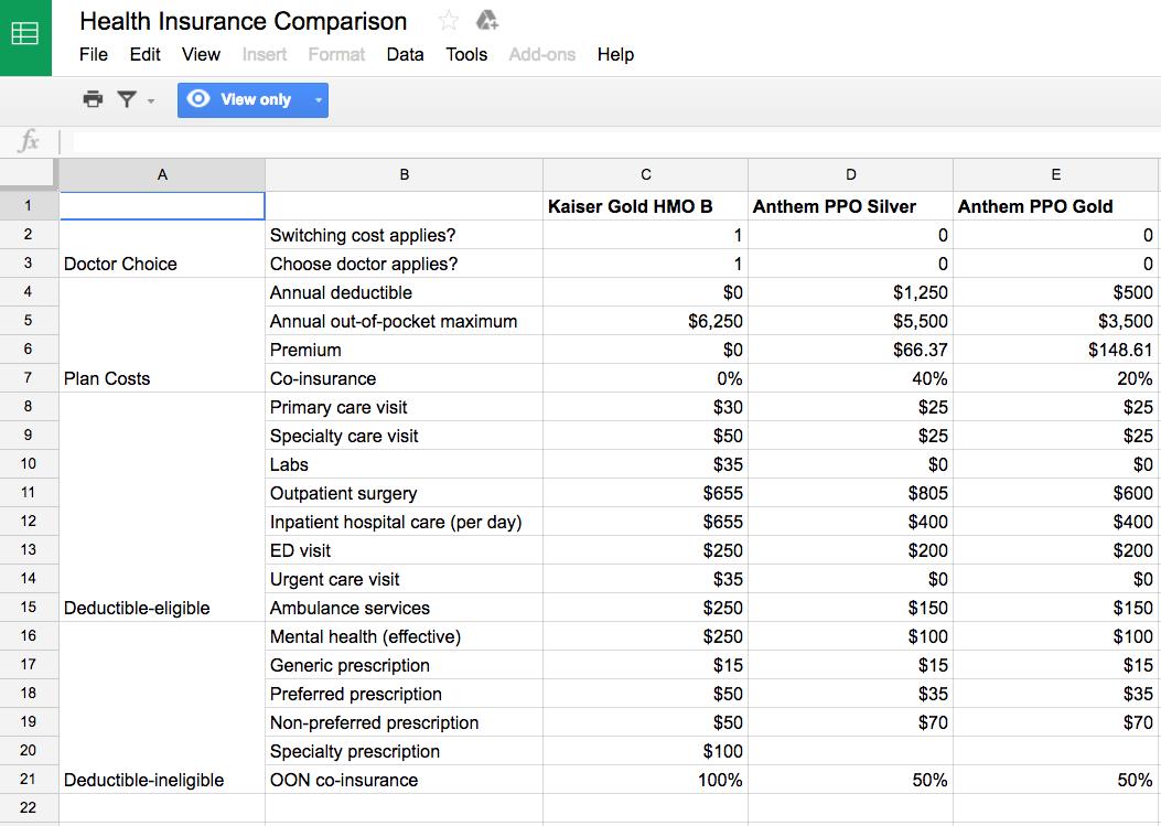 free health insurance comparison spreadsheet