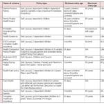 free health insurance quote comparison spreadsheet