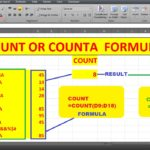 free template Excel Spreadsheet Formulas If Then