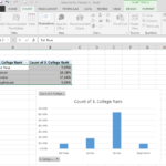 google sheets chart multiple ranges of data