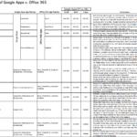 google spreadsheet vs excel online