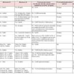 health insurance comparison excel spreadsheet