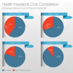 health insurance plan comparison worksheet