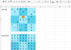 how to make a good budget spreadsheet