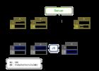 node js google spreadsheet
