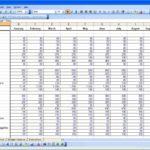 restaurant food cost spreadsheet