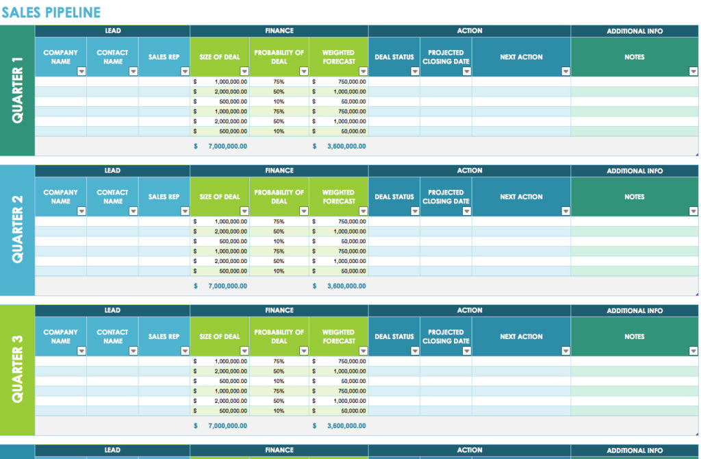 Purchase order tracking template excel kahre. Rsd7. Org.