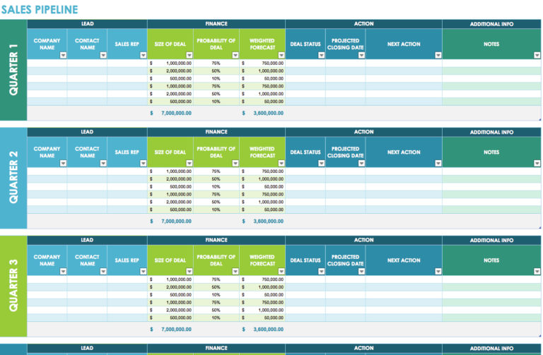Sales order tracking excel template   natural buff dog.