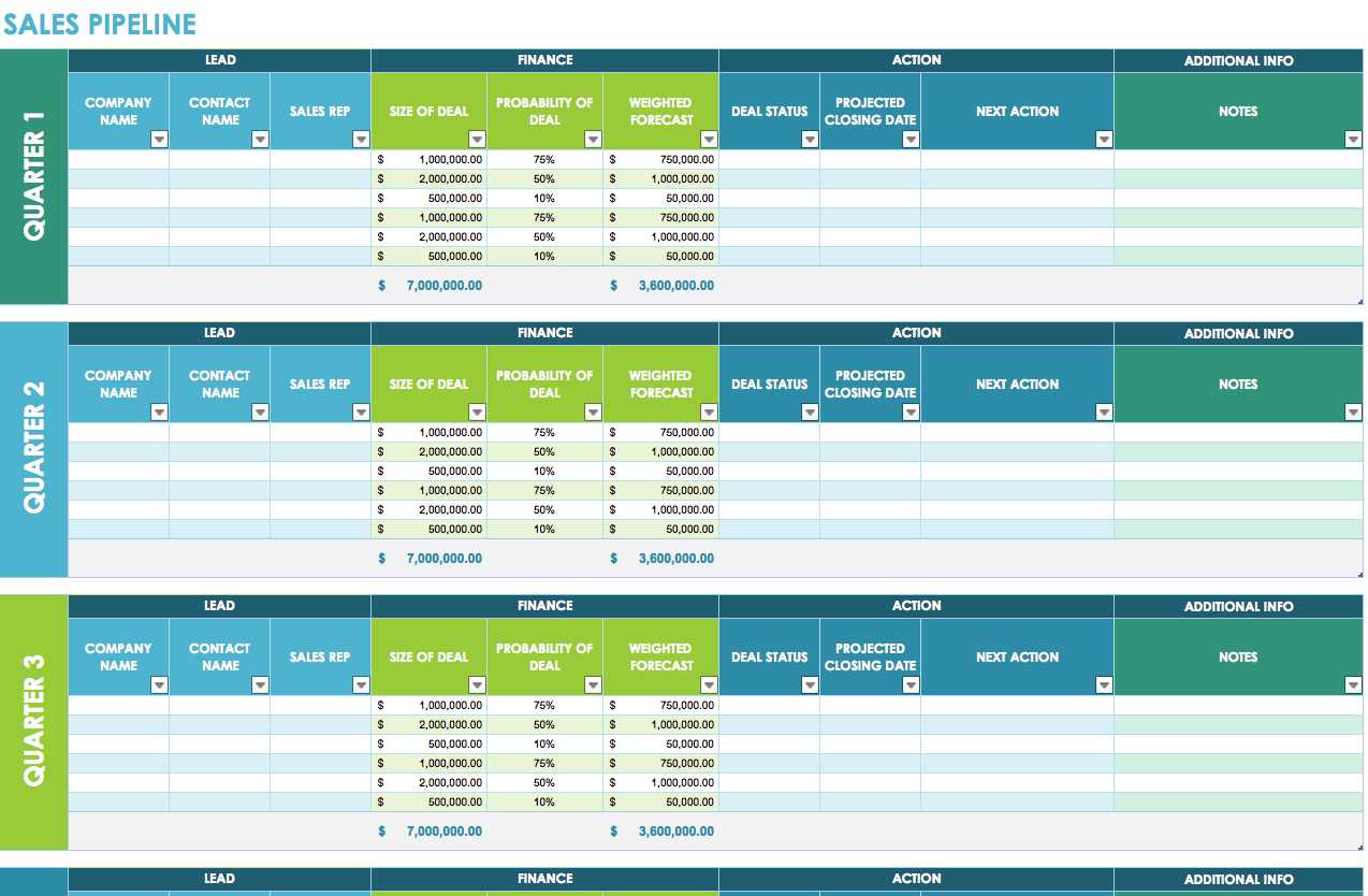 Order tracking excel template kahre. Rsd7. Org.