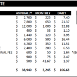 Free Real Estate Agent Expenses Spreadsheet