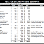 Free Templates Real Estate Agent Expenses Spreadsheet