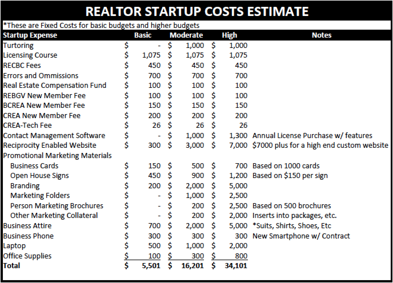 free templates real estate agent expenses spreadsheet natural buff dog