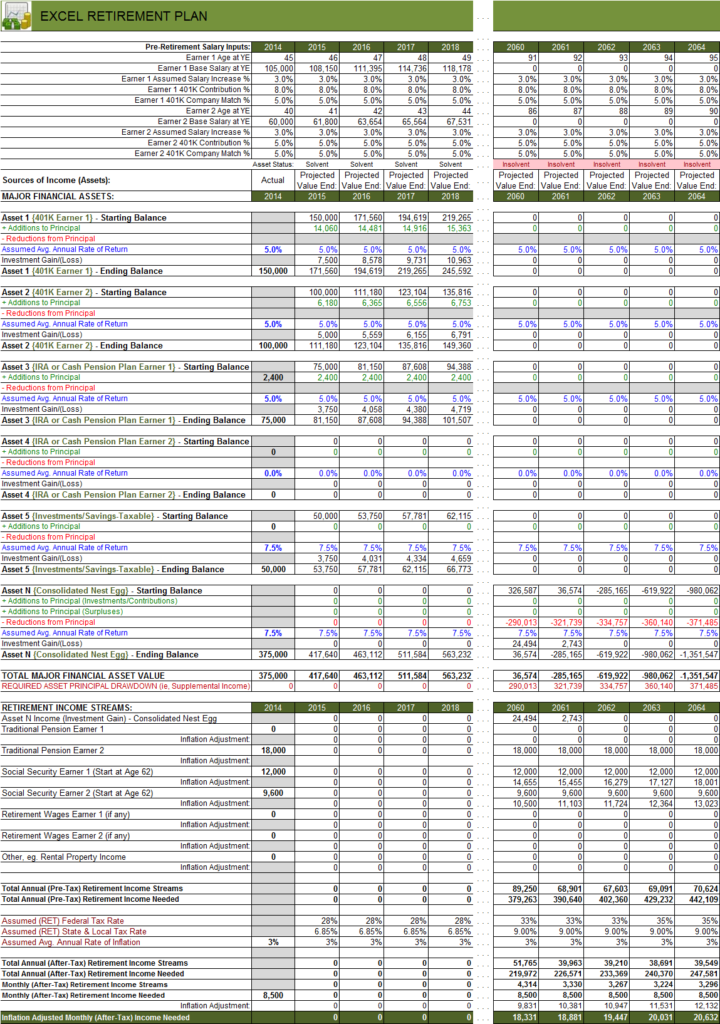 Retirement Planner Spreadsheet