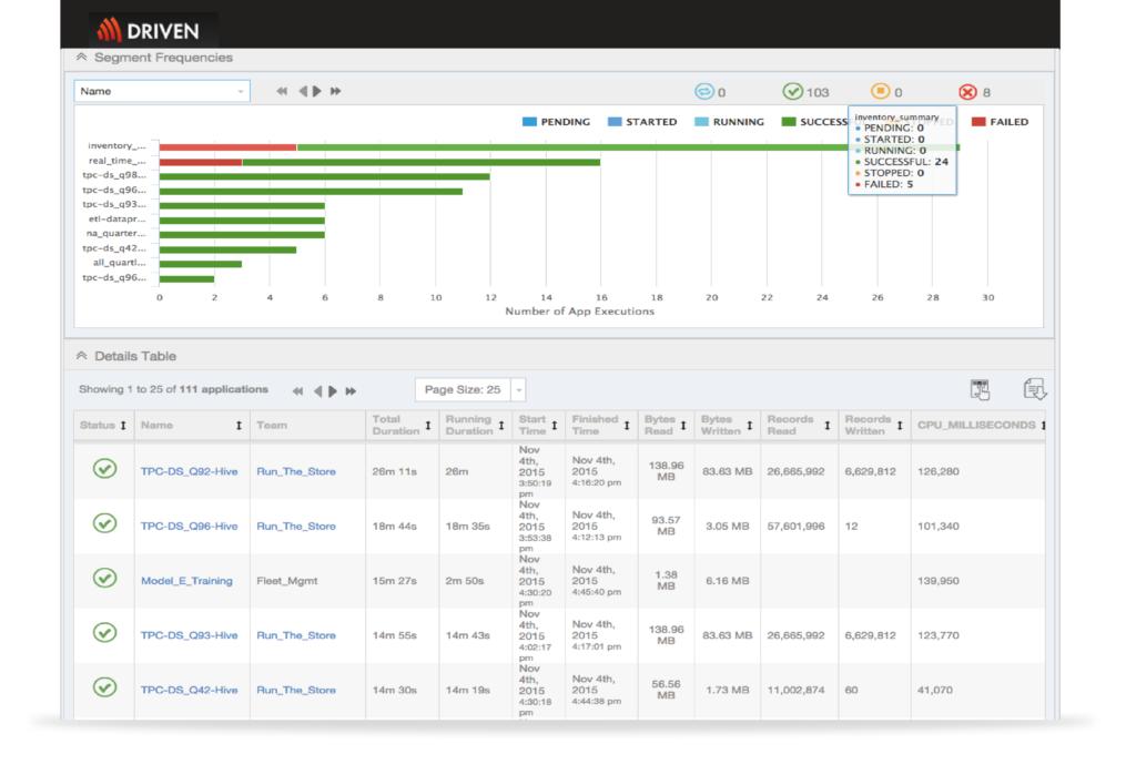 Storage Capacity Planning Spreadsheet